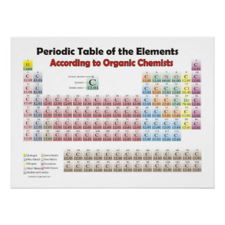 giant periodic table According to Organic Chemists Poster