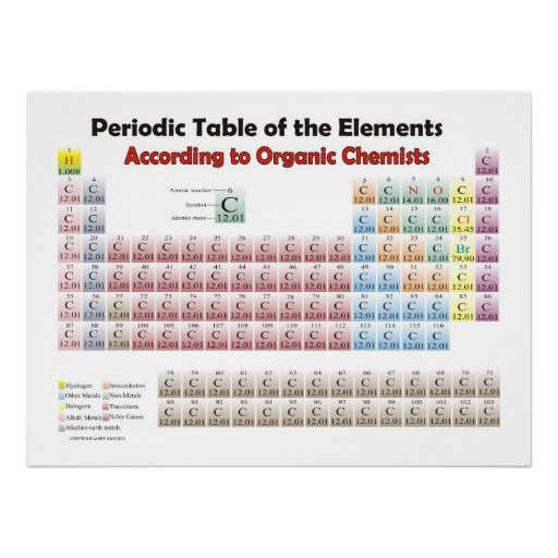 giant periodic table According to Organic Chemists Posters