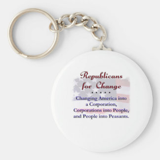 Gifts for all occasions keychain