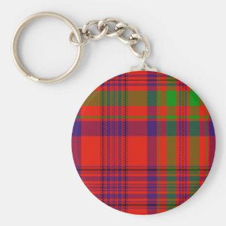 Gilmore Scottish Tartan Keychain