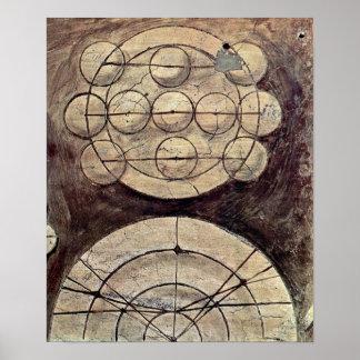Giorgione - aritmética poster