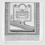 Giovanni Piranesi-Plan of the Baths of Diocletian Square Sticker