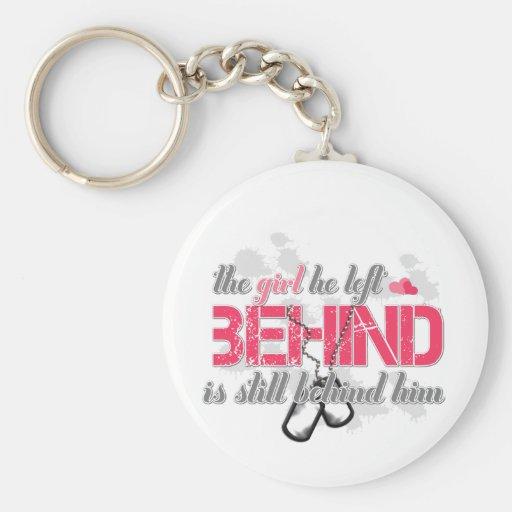 Girl behind key chains