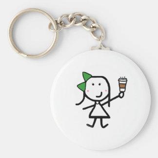 Girl & Coffee Keychain