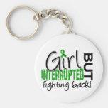 Girl Interrupted 2 Depression Keychain