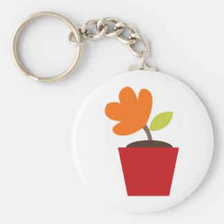GirlsBookCP9 Basic Round Button Keychain