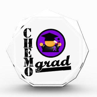 GIST Cancer Chemo Grad Award
