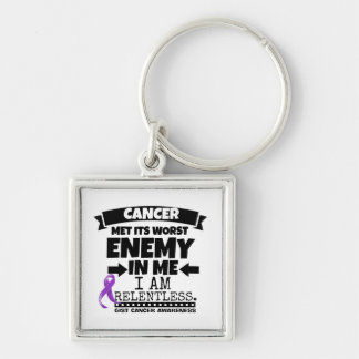 GIST Cancer Met Its Worst Enemy in Me Keychain