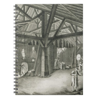 Glassmaking factory, from the 'Encyclopedia' by De Spiral Notebook
