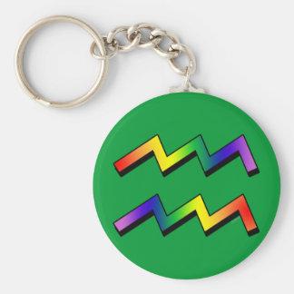 GLBT Aquarius Basic Round Button Keychain