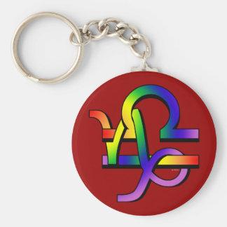 GLBT Capricorn & Libra Basic Round Button Keychain