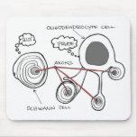 Glial Cells Mouse Pad