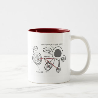 Glial Cells Mug