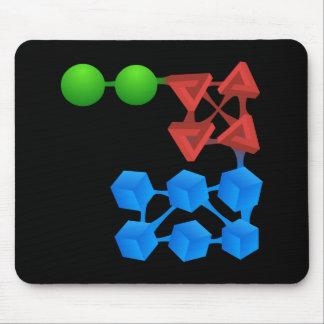 Glitch: compounds abbasidose mouse pad