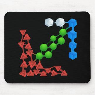 Glitch: compounds grendalinunin mouse pad
