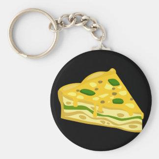 Glitch Food scrumptious frittata Keychain