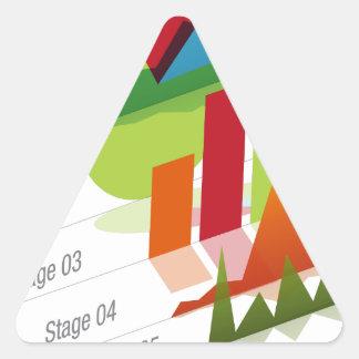 Global Graph Chart Triangle Sticker