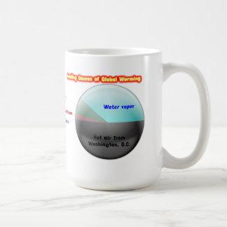 Global Warming Coffee Mugs