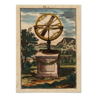 Globe Mallet Allain Manesson 1719 Reproduction Posters
