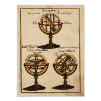 Globes Mallet Allain Manesson 1719 Reproduction Posters