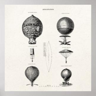 Globos viejos del dirigible retro del globo del ai posters