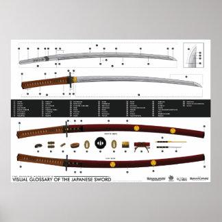 Glosario visual de la espada japonesa póster