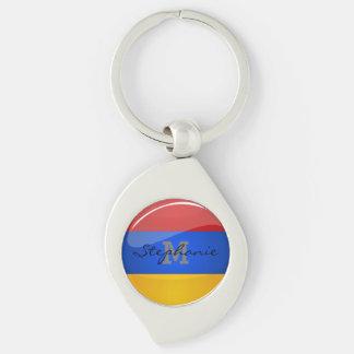 Glossy Round Armenia Flag Keychain