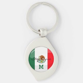 Glossy Round Mexican Flag Keychain