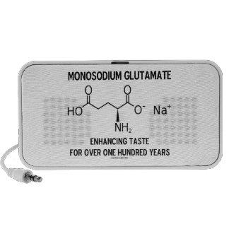 Glutamato monosódico que aumenta el gusto para más mp3 altavoz