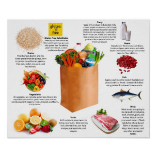 Gluten Free Grocery List Poster
