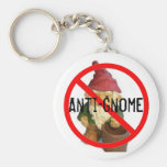 Gnome Basic Round Button Keychain
