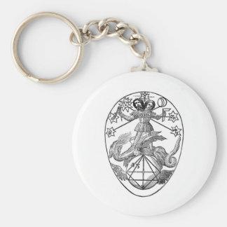 Gnostic Talisman Key Chain