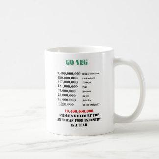 Go Veg Classic White Coffee Mug