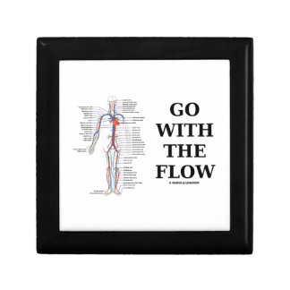 Go With The Flow (Circulatory System) Gift Box