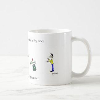 Goal Setting of An Electronics Engineer Mug