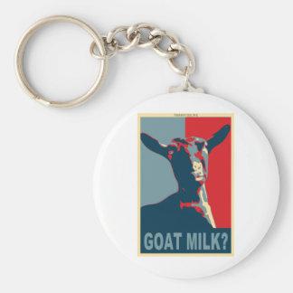 goat-milk-2 gif llaveros personalizados