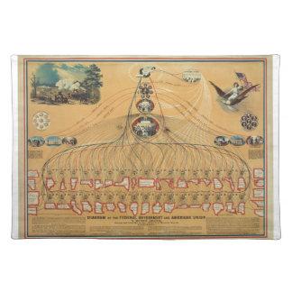 Gobierno federal 1862 y diagrama americano de la u mantel individual