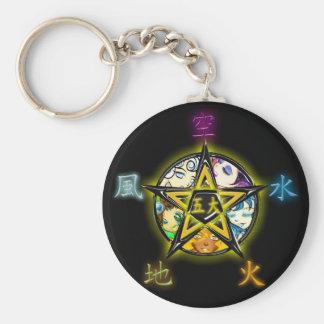 GODAI (dark) Basic Round Button Keychain