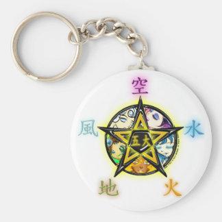 GODAI (light) Basic Round Button Keychain