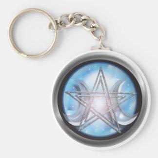 goddess pentacle keychain