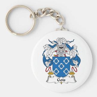 Gois Family Crest Keychain