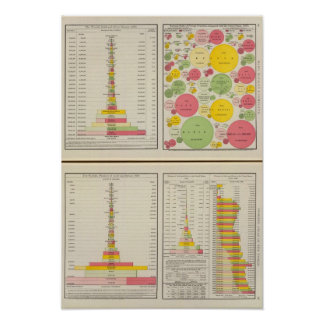 Gold and Silver Statistical Charts Posters