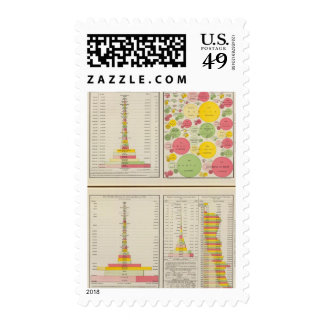 Gold and Silver Statistical Charts Stamps
