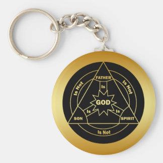 GOLD HOLY TRINITY SHIELD KEYCHAIN