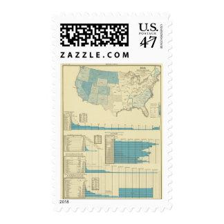 Gold mining regions postage
