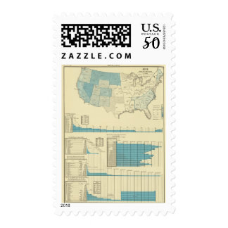Gold mining regions postage