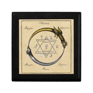 Golden Chain of Homer Jewelry Box