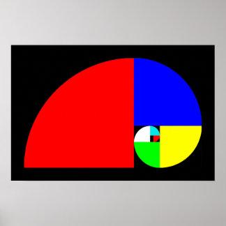 Golden Ratio, Fibonacci Spiral Poster