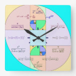 Golden Ratio Math Clock