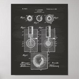 Golf Ball 1902 Patent Art - Chalkboard Poster